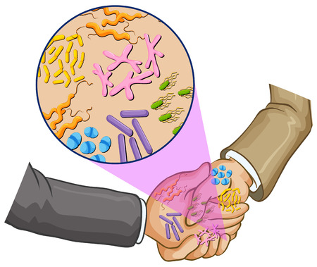 when: Bacteria when shaking hands illustration