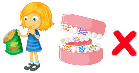 dirty teeth: Girl eating chips and bacteria in mouth illustration Illustration