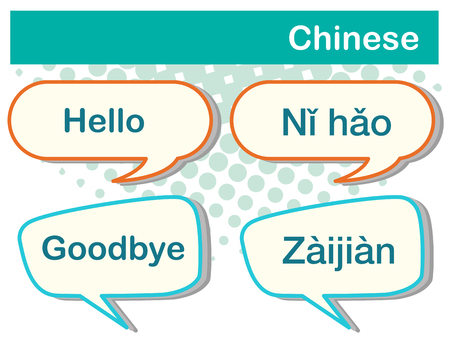 Greeting words in chinese language illustration royalty free greeting words in chinese language illustration stock vector 79526040 m4hsunfo