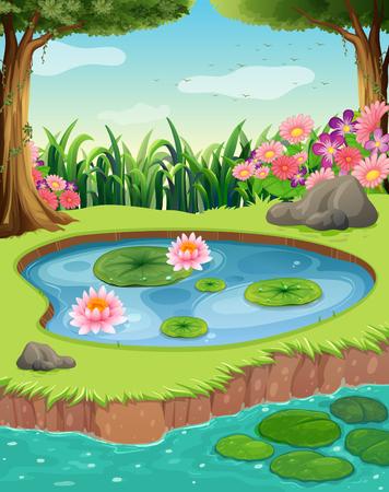 Petit étang au bord de la rivière dans l'illustration de la forêt Banque d'images - 81314223