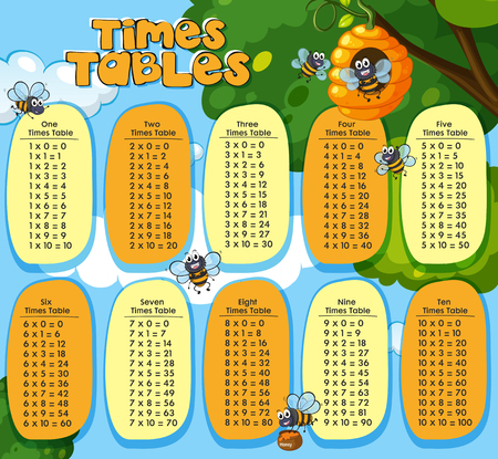 Times tables design with bees flying illustration.