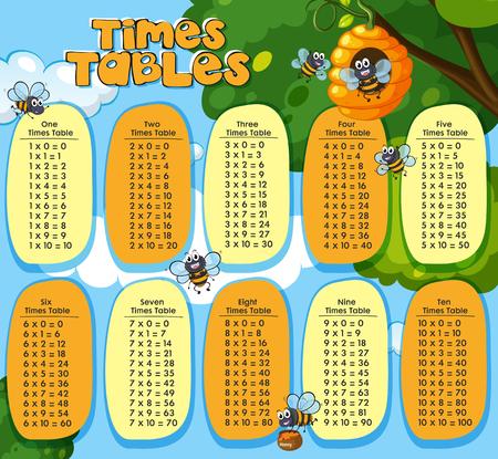 Stundenpläne entwerfen mit den Bienen, die Illustration fliegen.