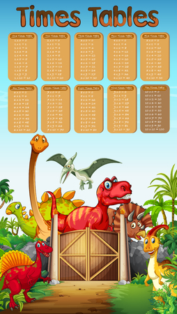 Times tables with many dinosaur in background illustration