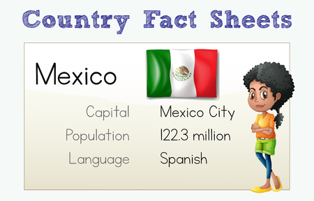 Flashcard template for Mexico illustration