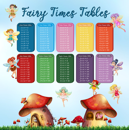 Times tables chart with fairies flying in garden illustration.