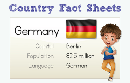 Flashcard for country fact of Germany illustration