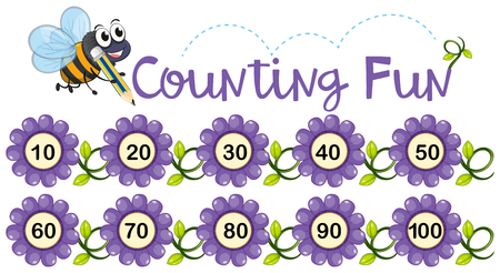 Math poster for counting with bee illustration Illustration