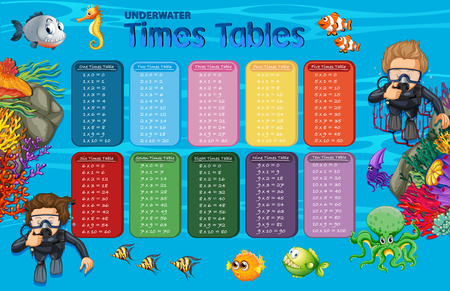 Mathematics Underwater Times Tables illustration