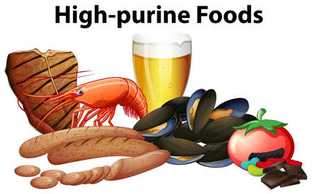 A Group of High Purine Food illustration
