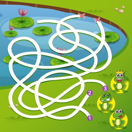 Eine Froschlabyrinthspielillustration