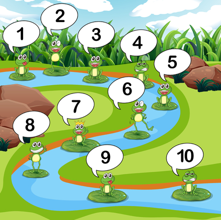Frog count number at pond illustration