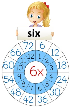Math times table number one illustration 矢量图像