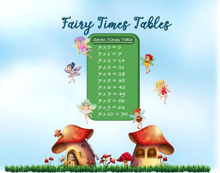 Fairy math time table illustration