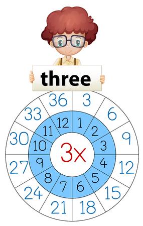 Three math multiply circle illustration Vektorové ilustrace