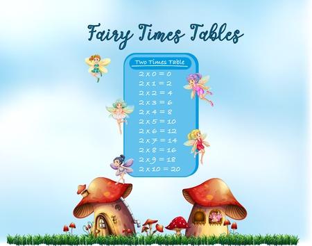 Fairy math multiplication table illustration