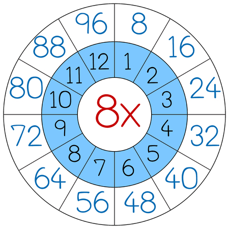 Number eight multiplication circle worksheets illustration