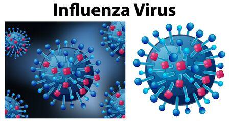 Close up isolated object of virus named Influenza virus illustration Çizim
