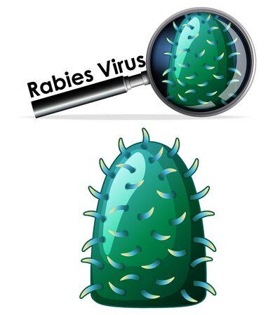 Close up isolated object of virus Rabies virus illustration Çizim