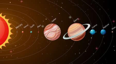Solar System in the galaxy illustration Illustration