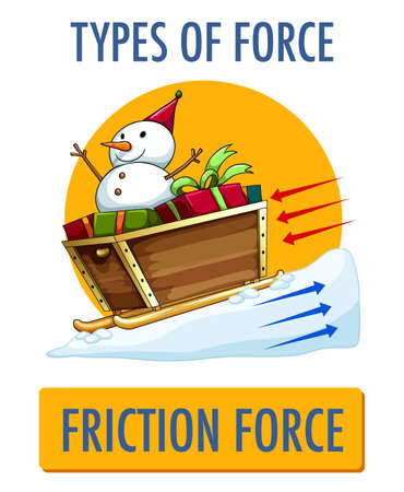 Friction Force icon isolated on white background illustration