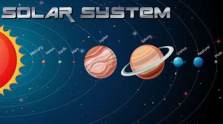 Solar System in the galaxy illustration 矢量图像