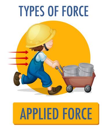 Applied Force logo icon isolated on white background illustration 免版税图像 - 161313818