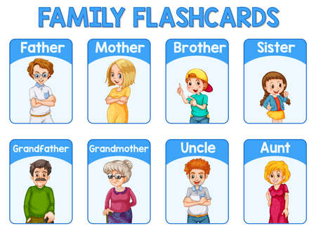 Educational English word card of family