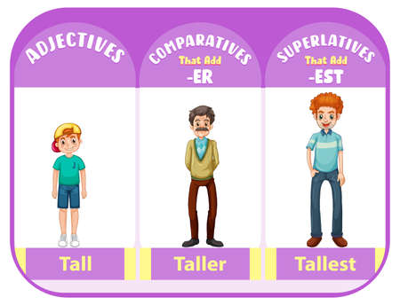 Comparative and Superlative Adjectives for word tall illustration