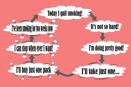 Concept of never ending circle quitting smoking on your own