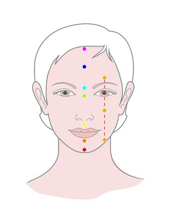 Le symbole du chakra sur le visage d'une femme. Les points de beauté de la santé et de la longévité. Vecteur. Isolé sur fond blanc Vecteurs