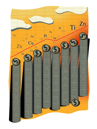 Commodity income. Abstract graph of the growth in the cost of metals. A large stack of coins with a dollar sign