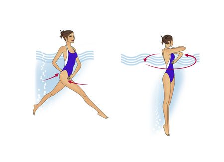 Aqua aerobics training. The girl is training in the water. Swing your arms and legs, rotations, running.