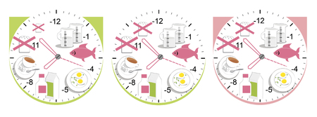 Time to eat. Set Watch for diet. Dietary products on the dial.