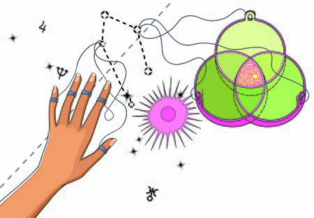 Horoscope. Stars and constellations control the hand of a woman. Predictions and character traits. Reklamní fotografie