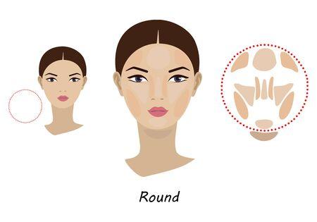 Destacados de contorno y maquillaje. Forma de contorno del maquillaje de cara redonda. Ilustración de moda. Diseño plano. Ilustración vectorial