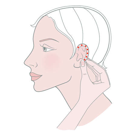Self ear massage, acupuncture. Female head profile. Vector. Isolated on white background.