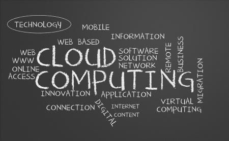 comunicación escrita: Pizarra con el concepto de cloud computing