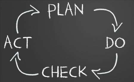 to continue: Plan Do Check ciclo acto en una pizarra Foto de archivo