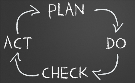 Plan do check act cycle on a chalkboard Archivio Fotografico