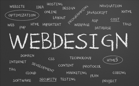 Chalkboard with webdesign concept