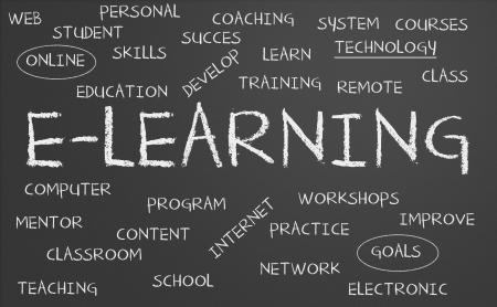 tanulás: E-learning Szó, felhő, írt egy palatábla Stock fotó