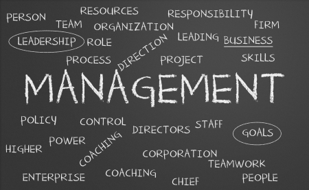 Management word cloud written in a chalkboard photo