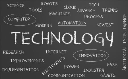 Technology word cloud written on a chalkboard