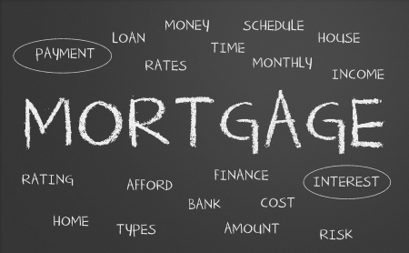 rates: Mortgage word cloud written on a chalkboard Stock Photo
