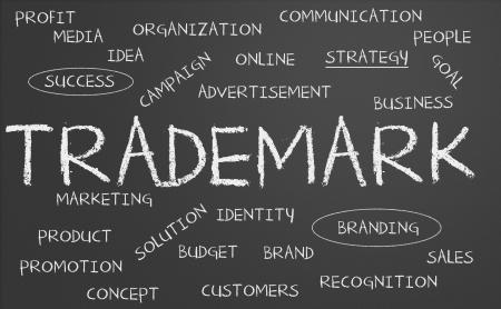 Trademark word cloud written on a chalkboard