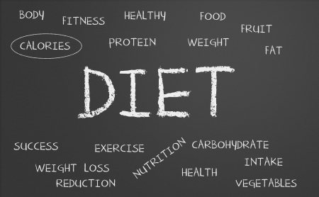 Diet word cloud written on a chalkboard Stock Photo - 17427847