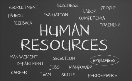 Human resources word cloud written on a chalkboard photo
