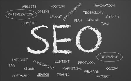 SEO - Search Engine Optimization word cloud written on a chalkboard