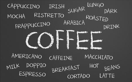 Coffee word cloud written on a chalkboard