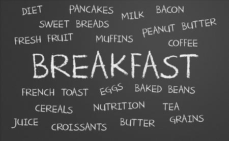 A breakfast word cloud written on a chalkboard photo